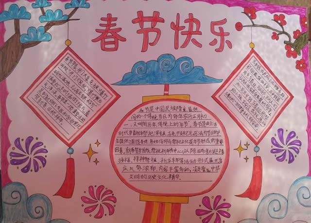 2021春节快乐手抄报简单好看及内容资料