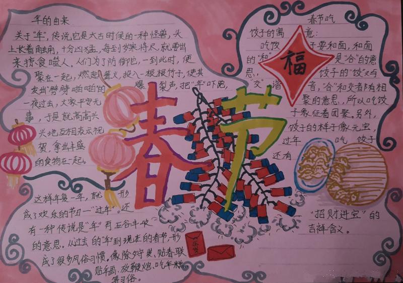 春节手抄报简单又漂亮2021牛年2