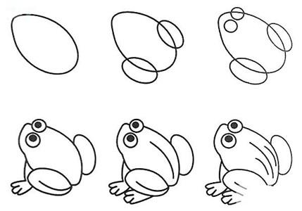 可爱小青蛙的画法步骤